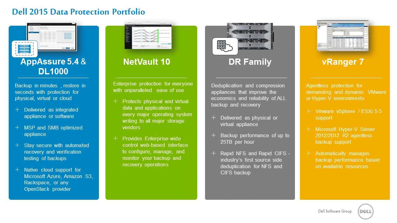 Dell_Data_Protection_Portfolio_2015