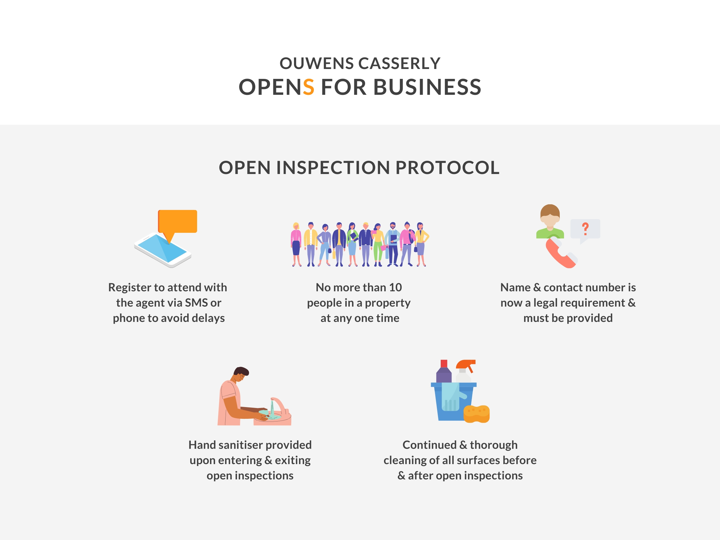 OC OPEN HOMES PROTOCOL - Listing image May 2020