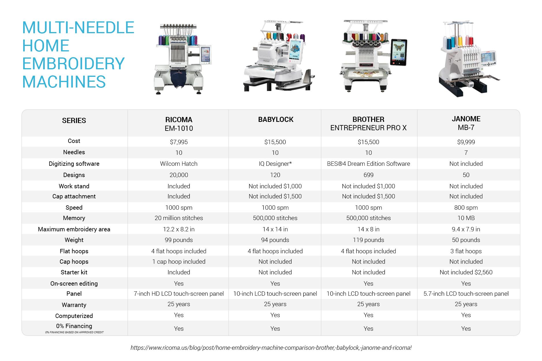 Home_Embroidery_Machine_Comparison _5_-1