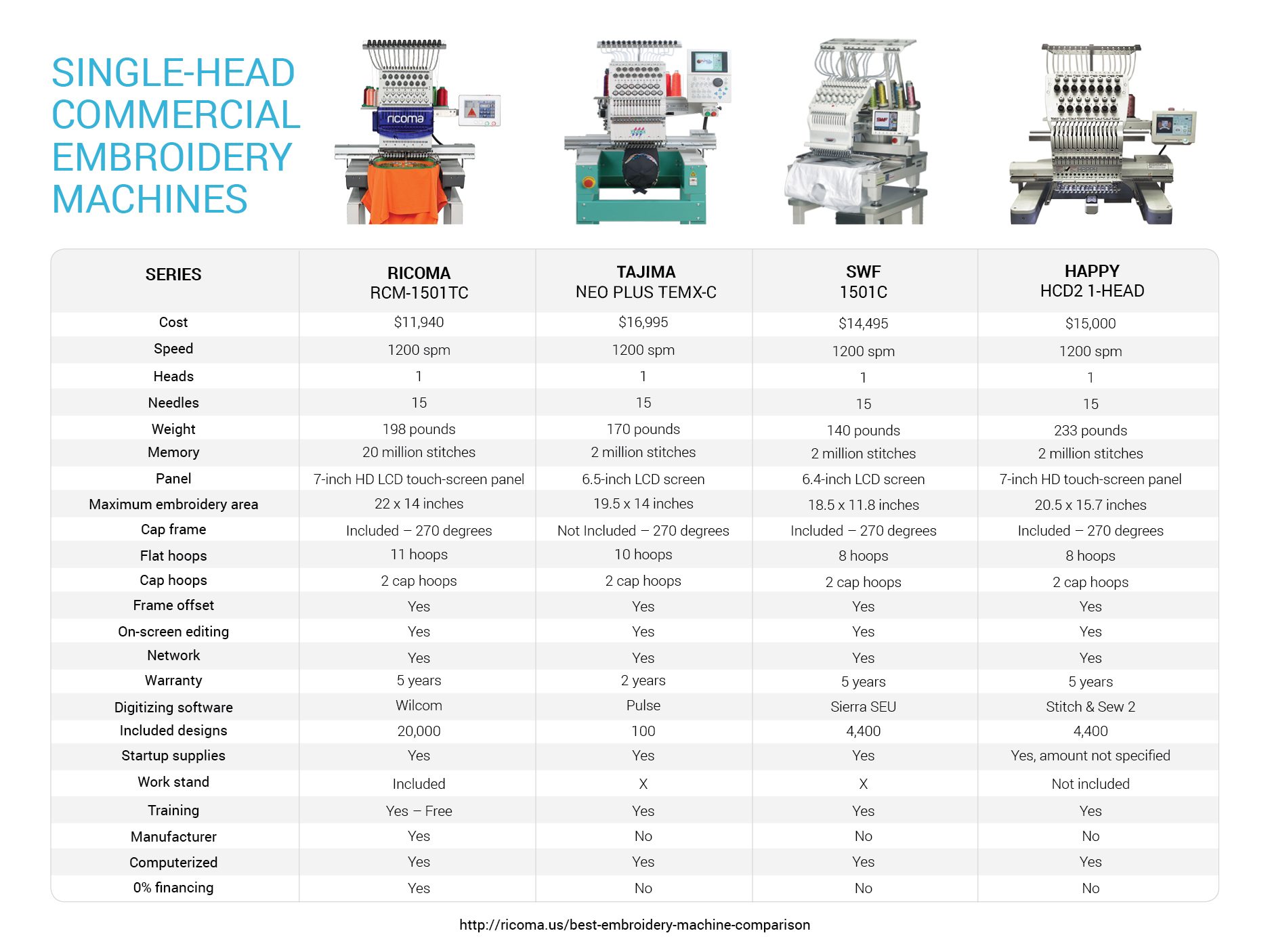 Singlehead_Commercial_Machine_Comparison _2_-1