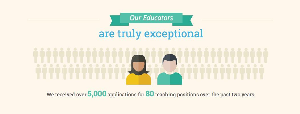 altschool_blog_edu_infographic_1.png