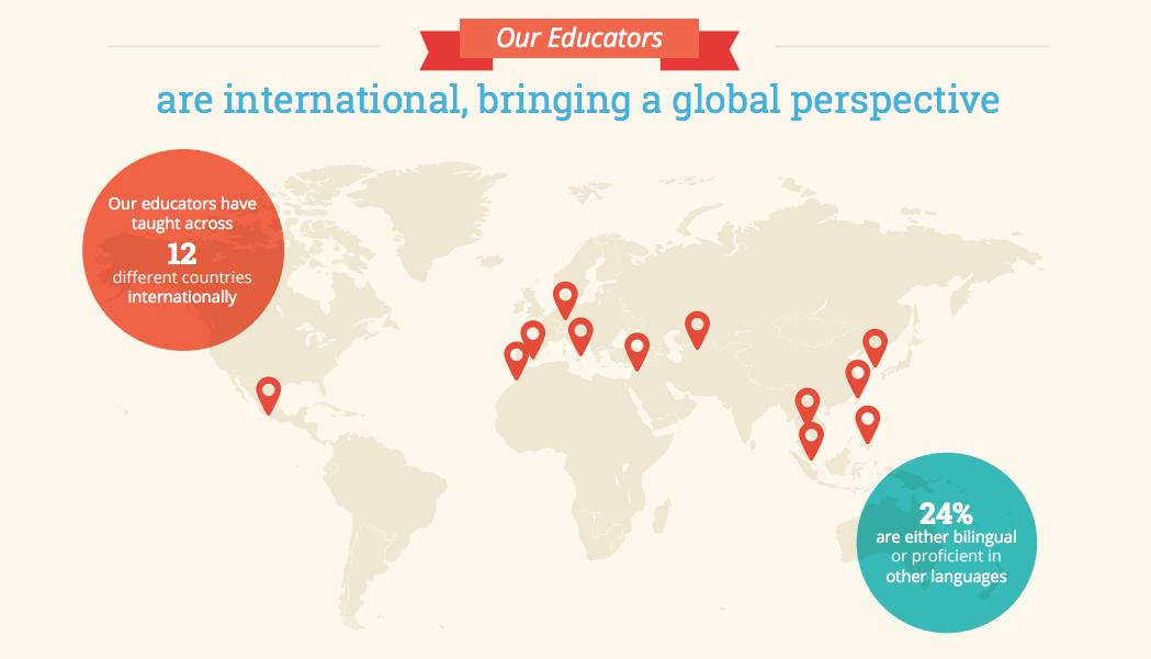 altschool_blog_edu_infographic_3.png