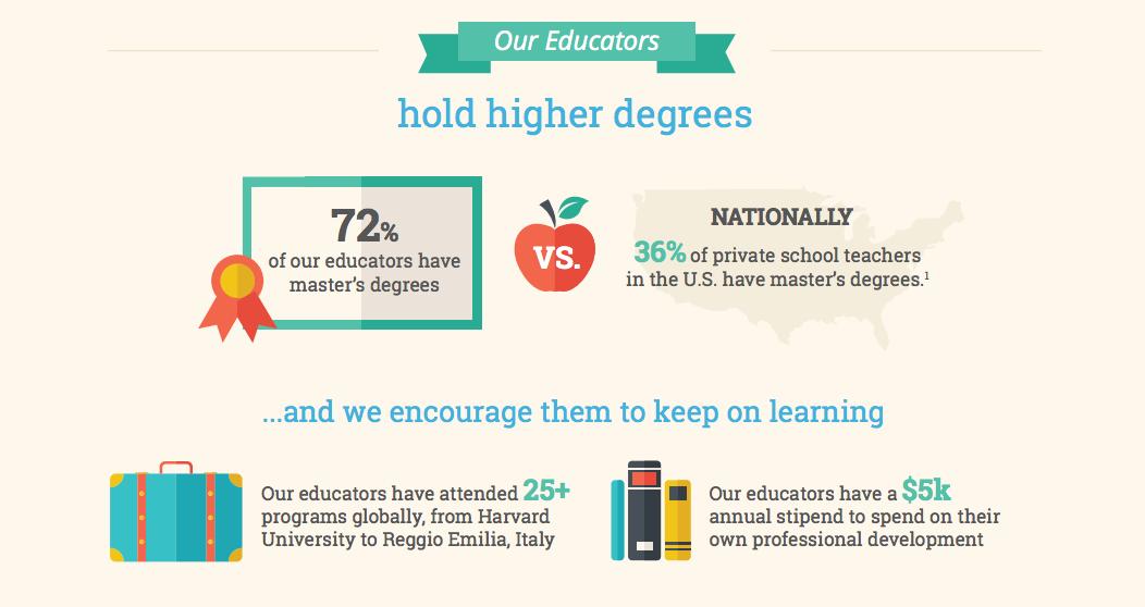 altschool_blog_edu_infographic_4-1.png