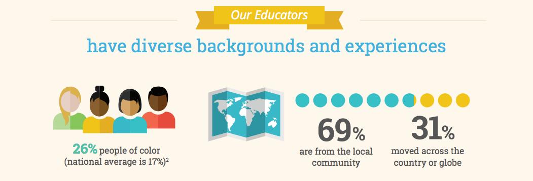 altschool_blog_edu_infographic_5.png