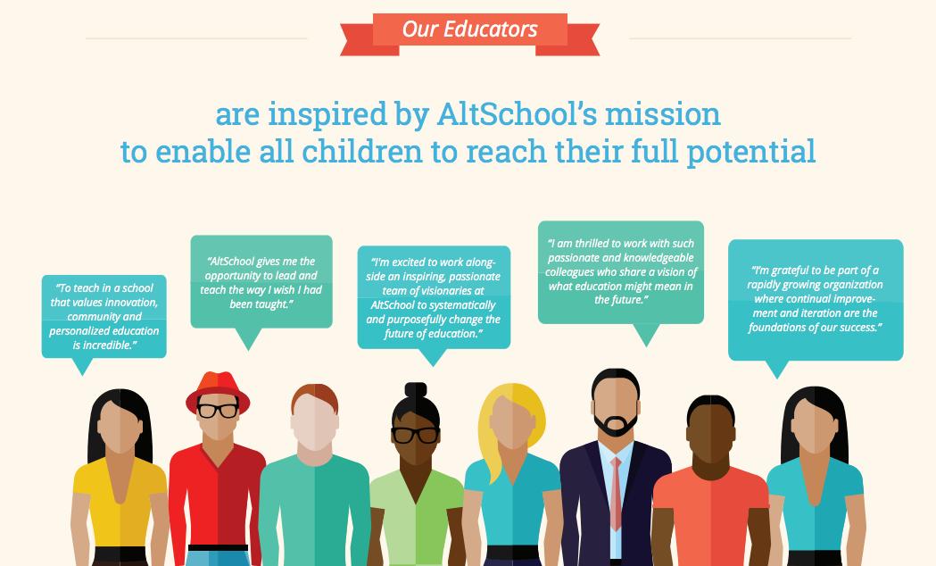altschool_blog_edu_infographic_6.png
