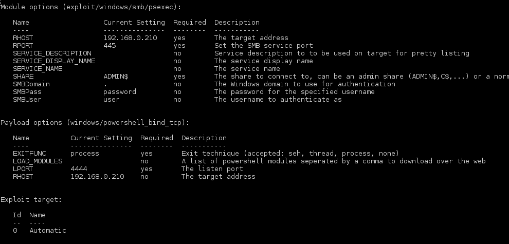 Loading A Weaponised Interactive PowerShell Session With