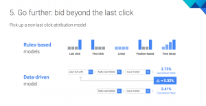 attribution modelling by Google - Google Masterclass 2017