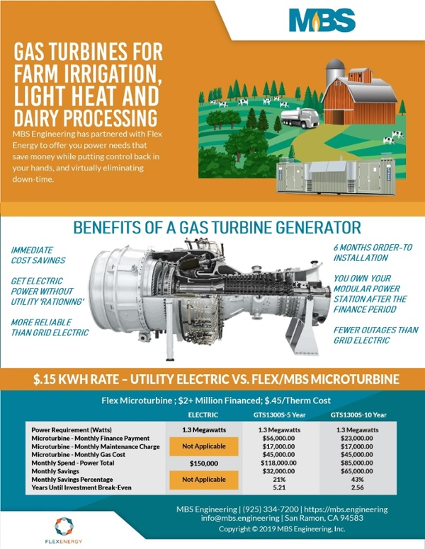 Gas Turbines For Agriculture - MBS ENGINEERING | NATURAL GAS