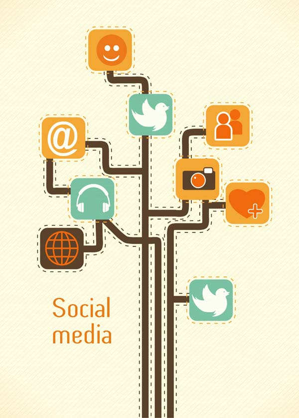 Best Practices For Optimizing Your Social Media Channels