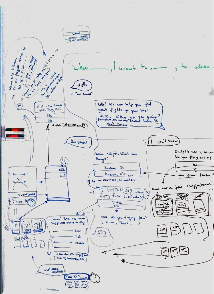 The initial sketching of the architecture of Skyscanner's Facebook Messenger bot