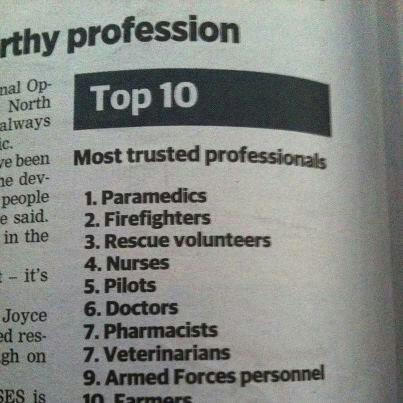 top_ten_most_trusted_professions_by_jinx1764-d5epgjb.jpg