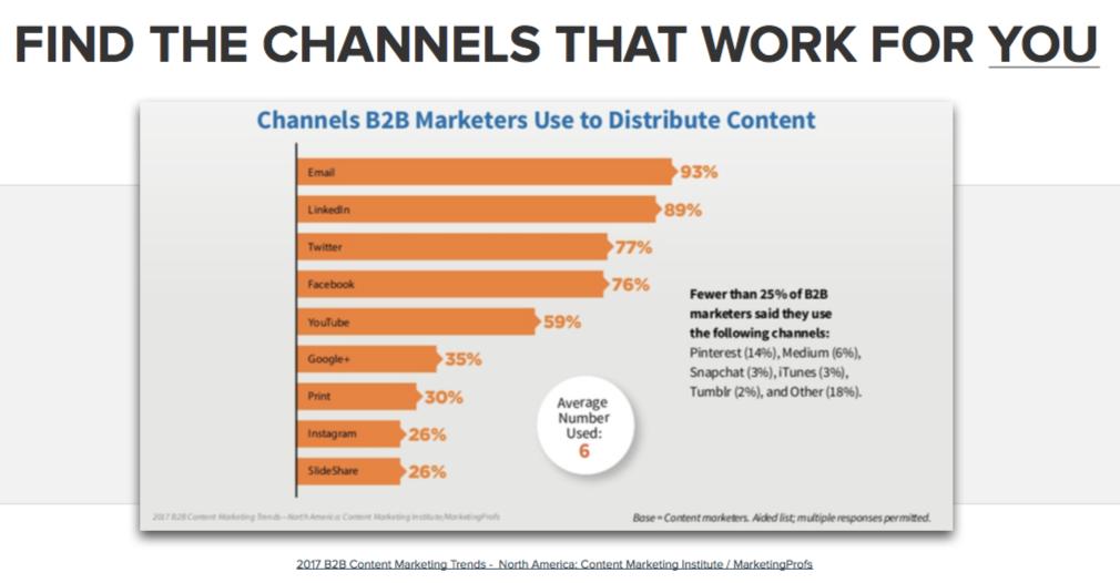 content channels
