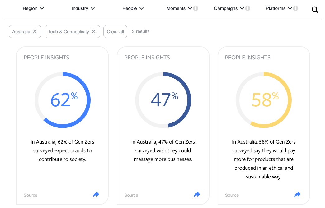 facebook insights australia