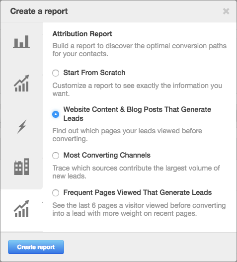hubspot attribution report