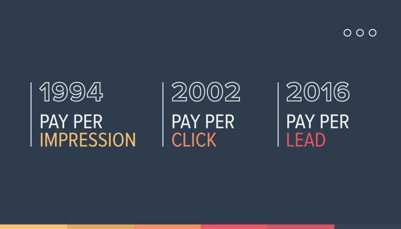 paid ads timeline