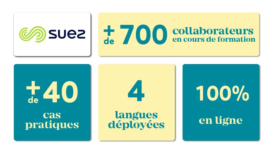 chiffres_suez_corriges