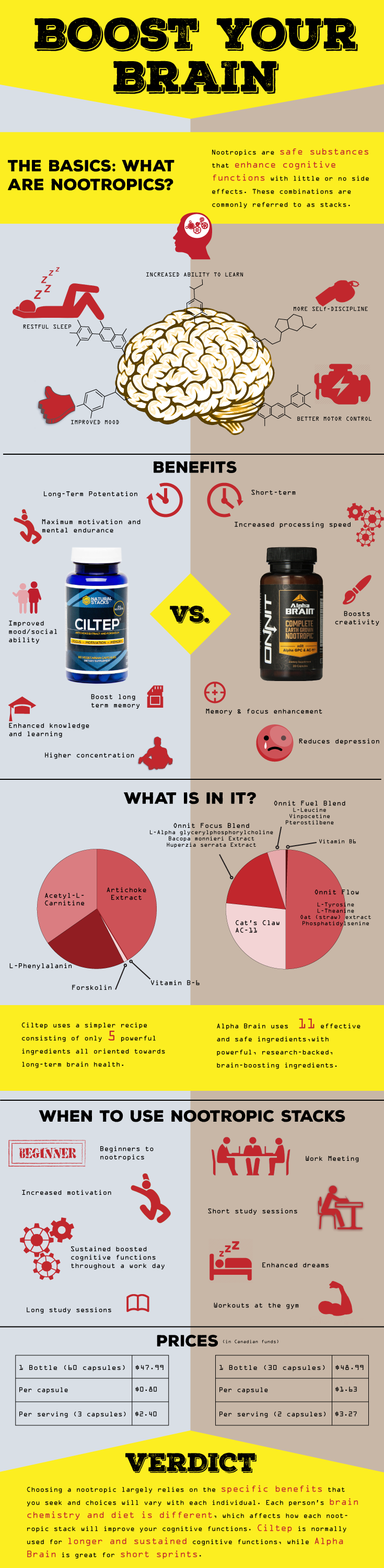 Boost-your-Brain-Infographic.png
