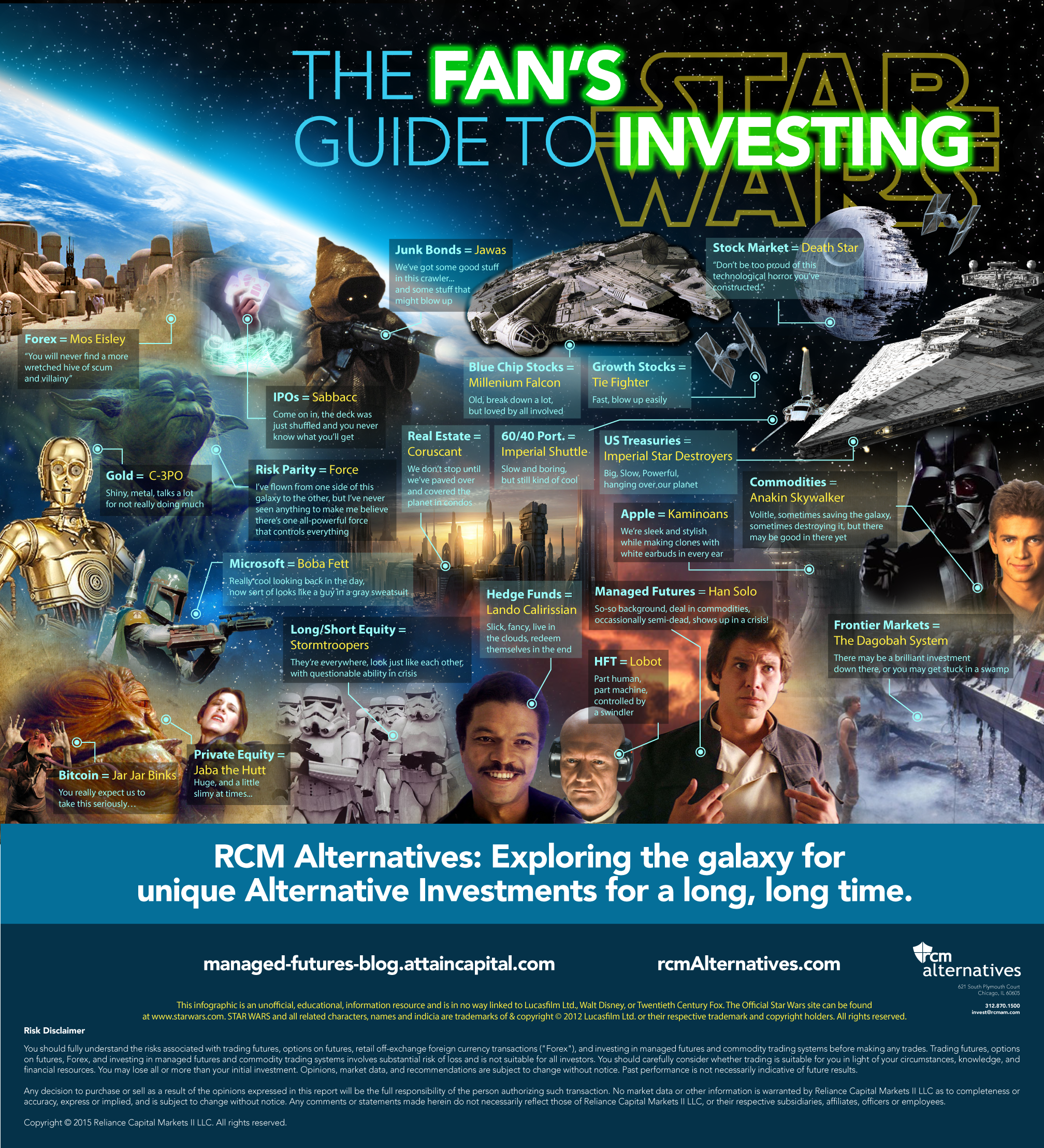 Star Wars Fans Guide to becoming A Jedi Knight in Investing