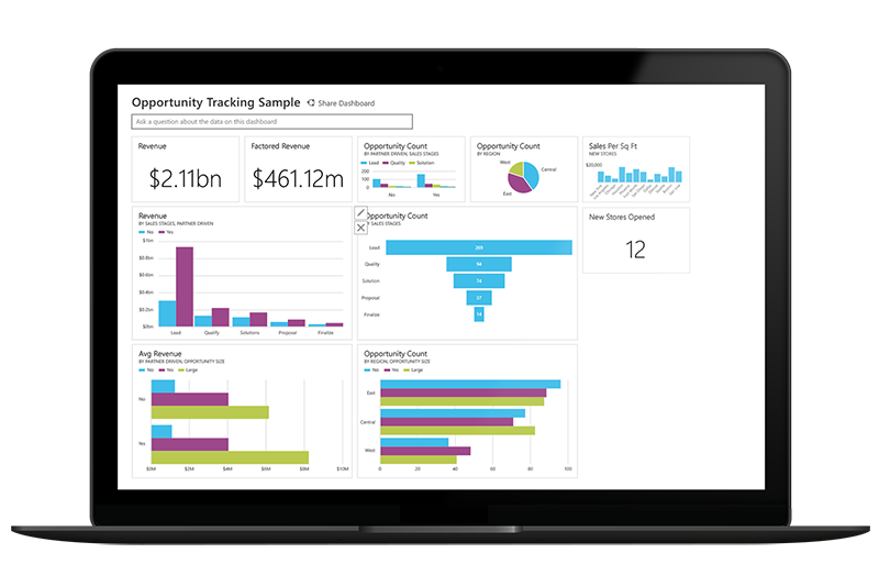 """What's The """"Power"""" in Microsoft's Power BI (Business Intelligence)?"""