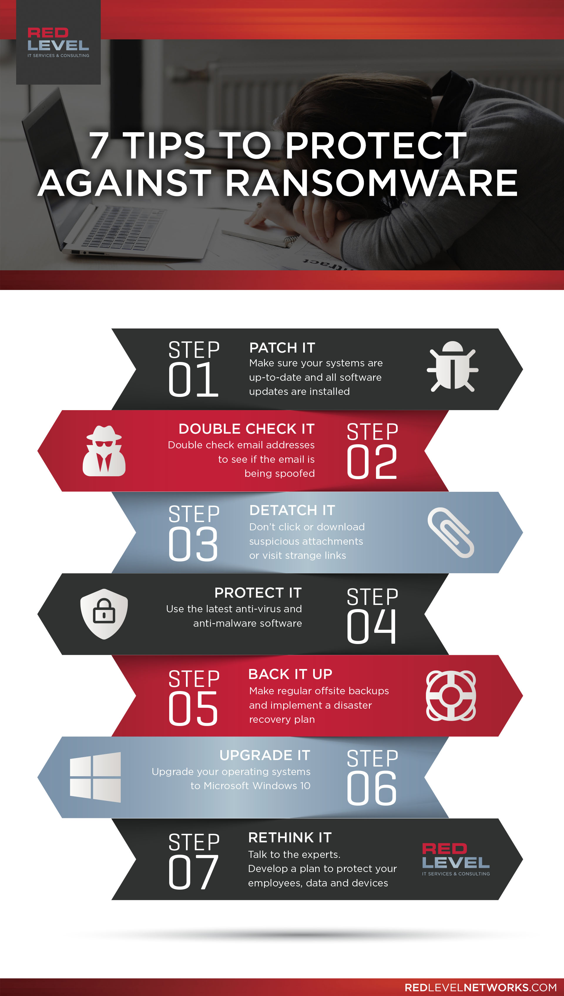Red Level_Protect Against Ransomware Infographic