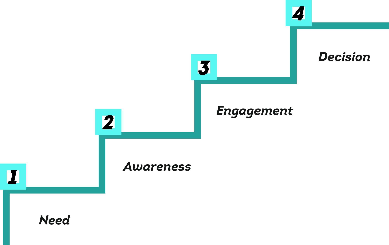 Webinar_Chart2