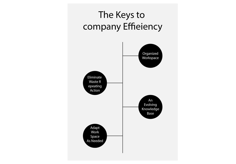 9 Strategies to Create a KB - 8.jpg
