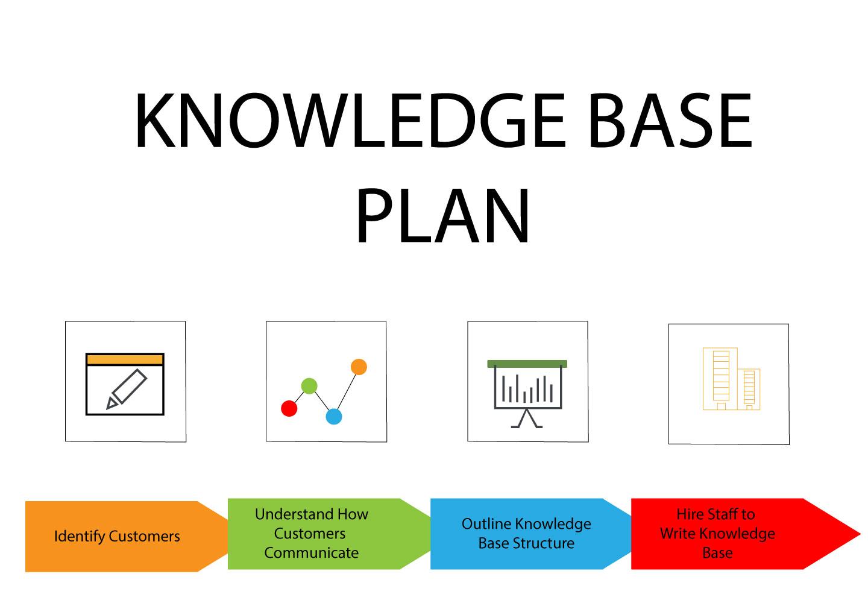 9 Strategies to Create a KB - 9.jpg