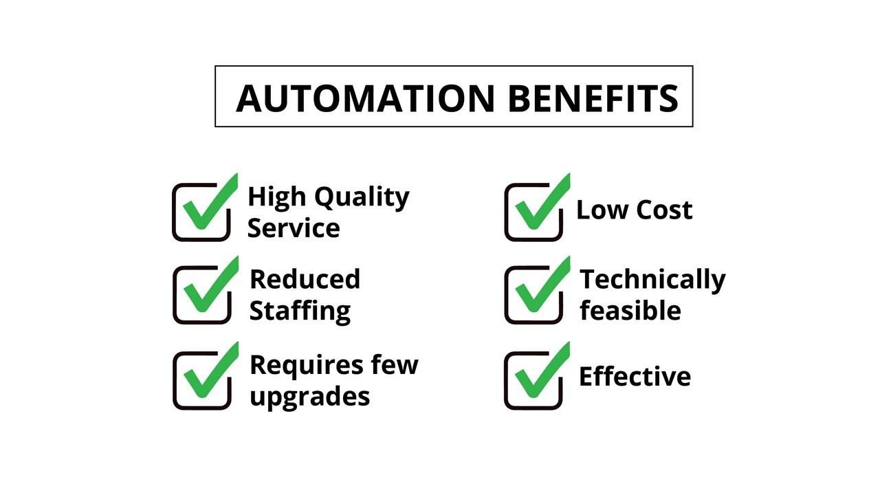 Automation Benefits.jpg