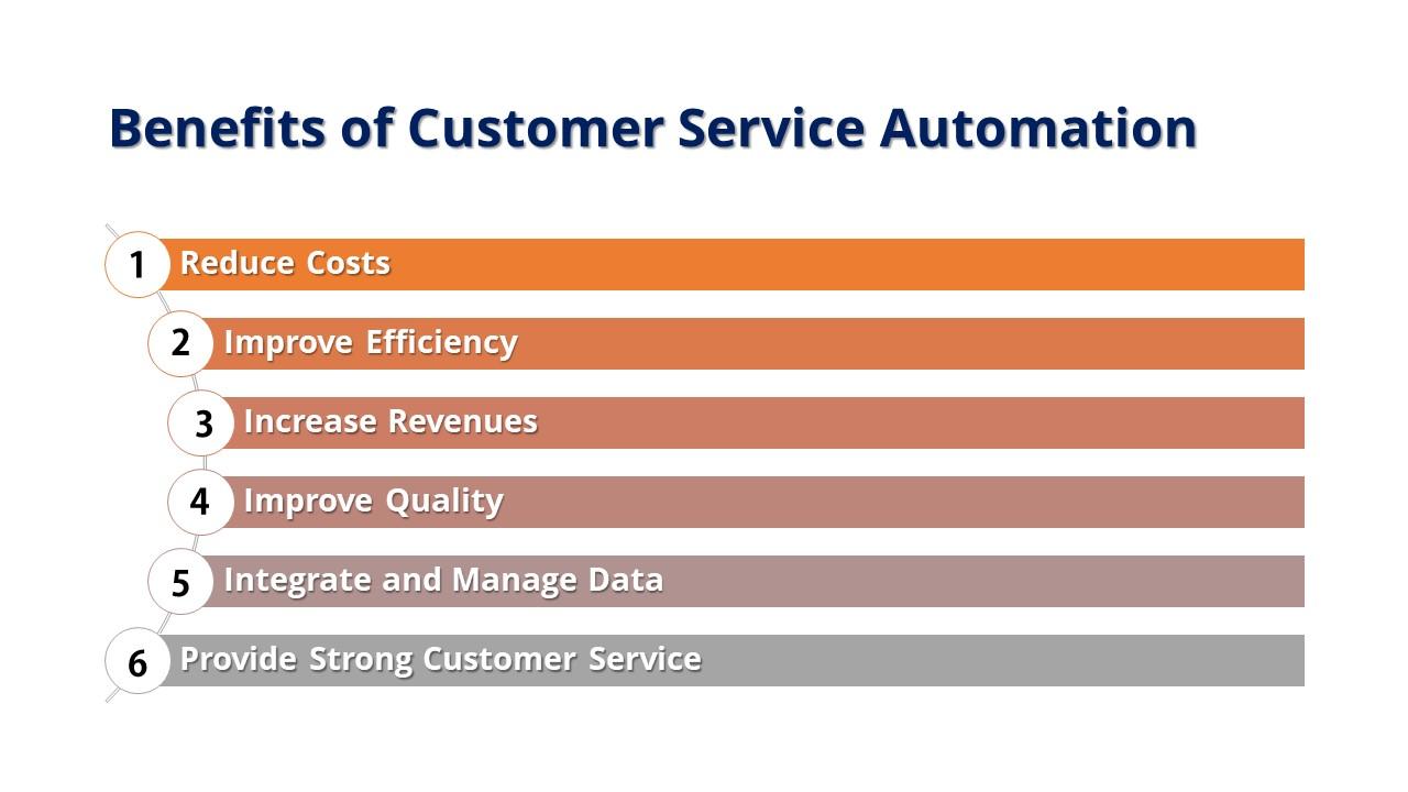 BEnefits of Customer SERVICE AUtomation.jpg