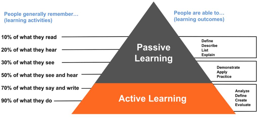 T1V_active_learning