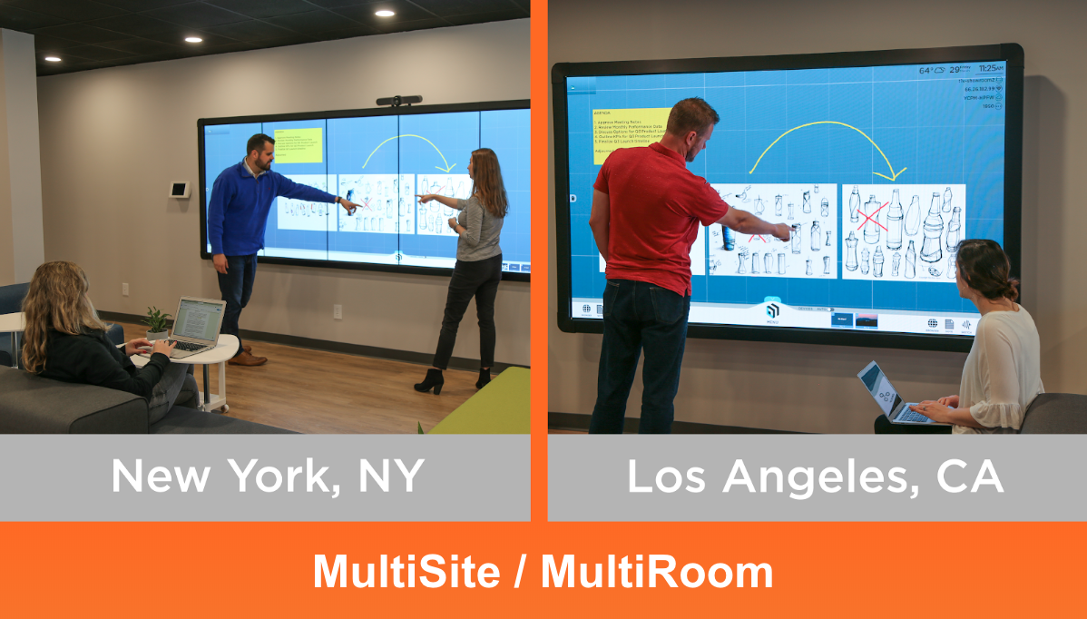 MultitSite_MultiRoom_Collaboration_Solution_ThinkHub