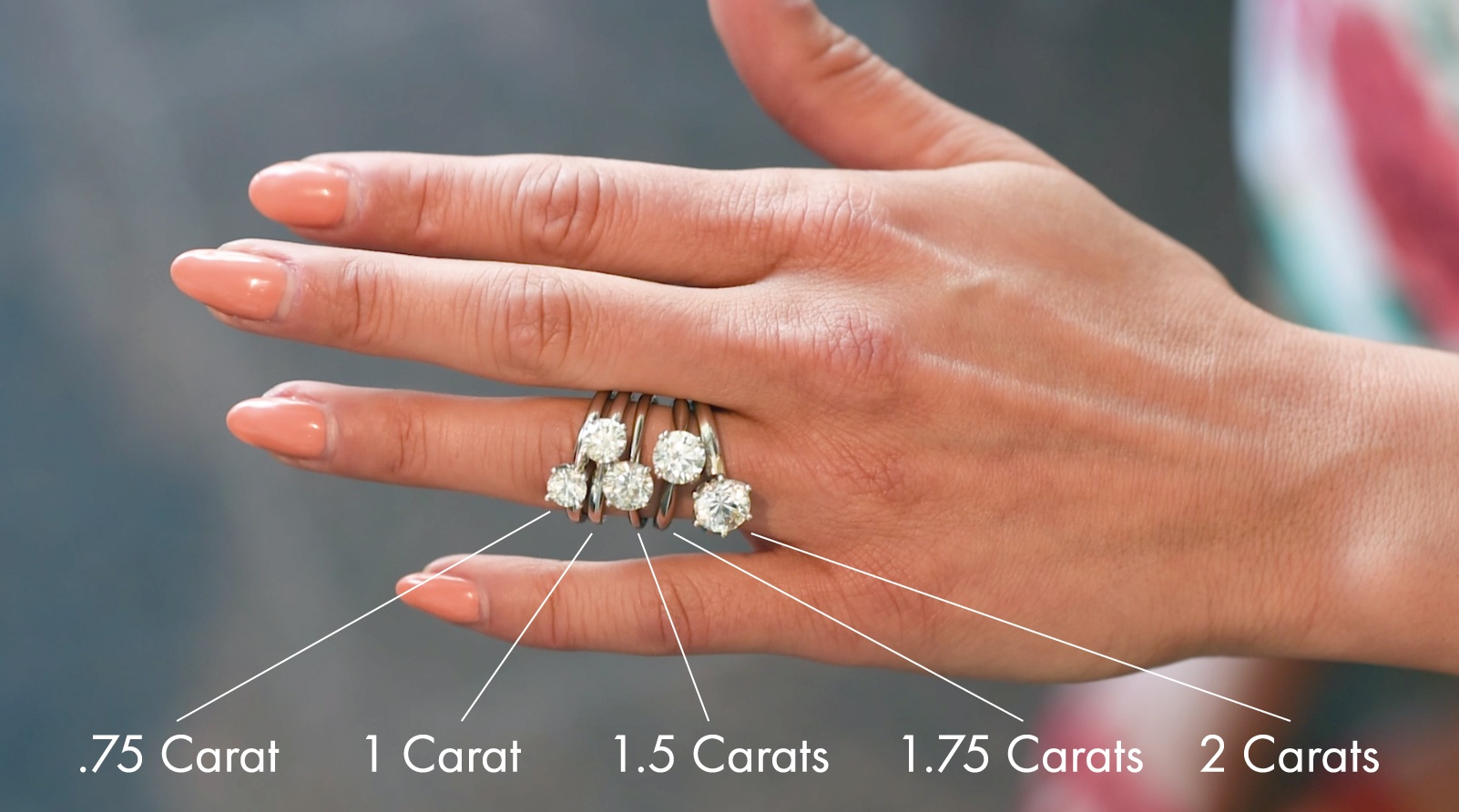 What Carat Weight Diamond Is Right For You