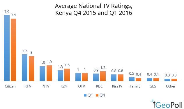 KenyaQ1-2016.jpg