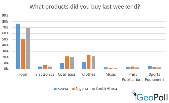 Products-bought.jpg