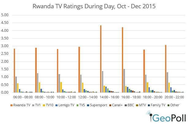Ratings-2.jpg