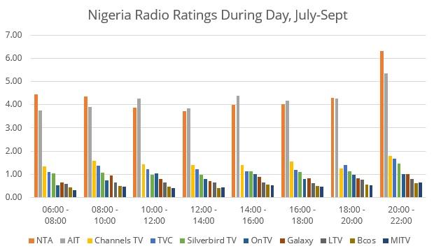 Ratings-chart.jpg