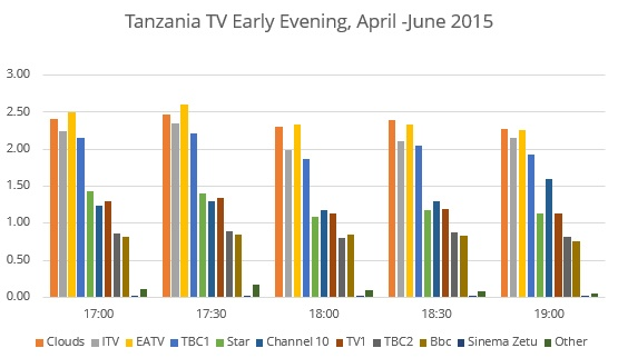 TZ-ratings-2