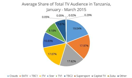 TZ-ratings-4