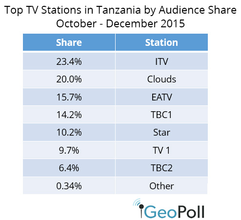 TZ-share-.jpg