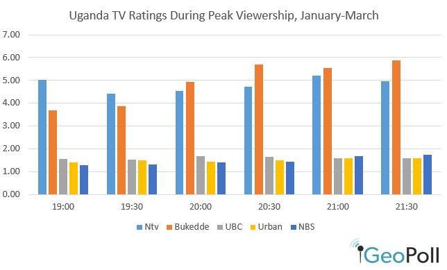 Uganda-Ratings-4-10v2
