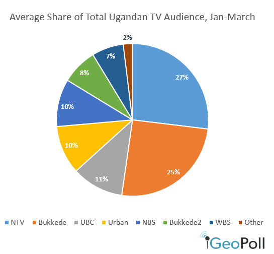 Uganda-Share-4-10v2