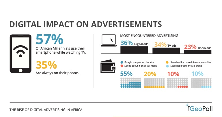 digital_impact on advertising-1.jpg