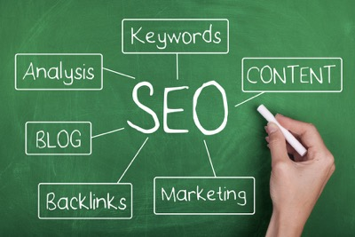 Connection-Model-SEO-Search-Engine-Optimization.jpg