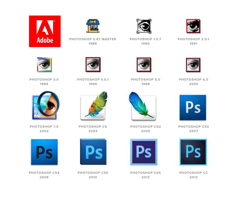 Adobe brand consistency