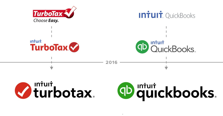 Intuit rebranding