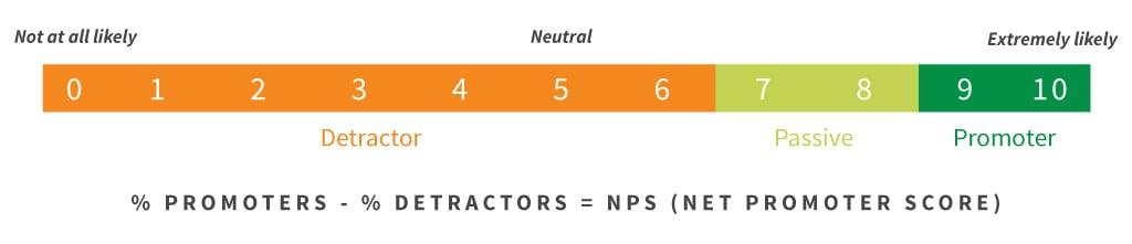 NPS-Definition-copy-04-copy