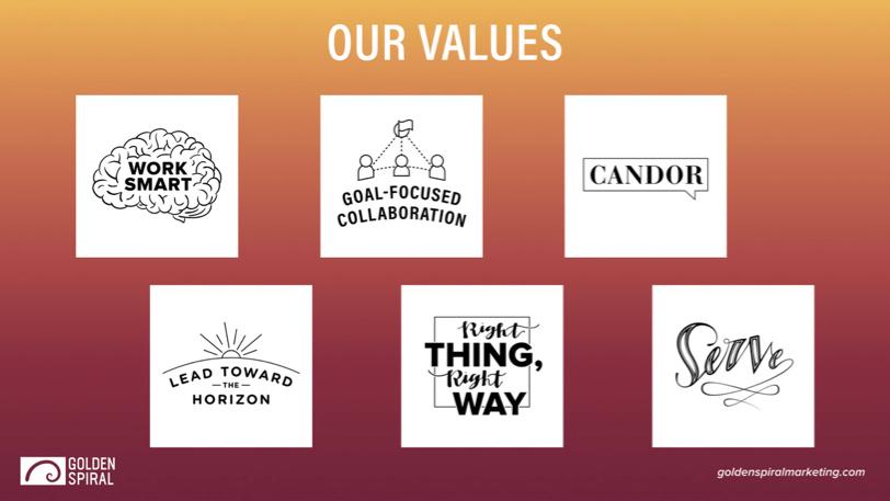 Golden spiral core values