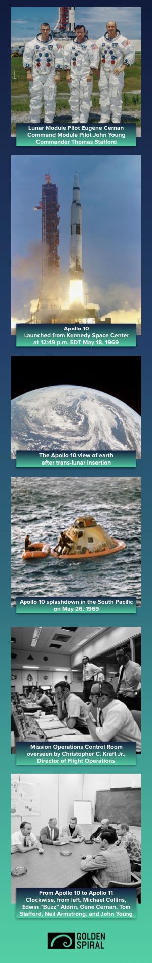 Apollo 10 mission