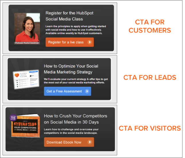 HubSpot Targeted CTA