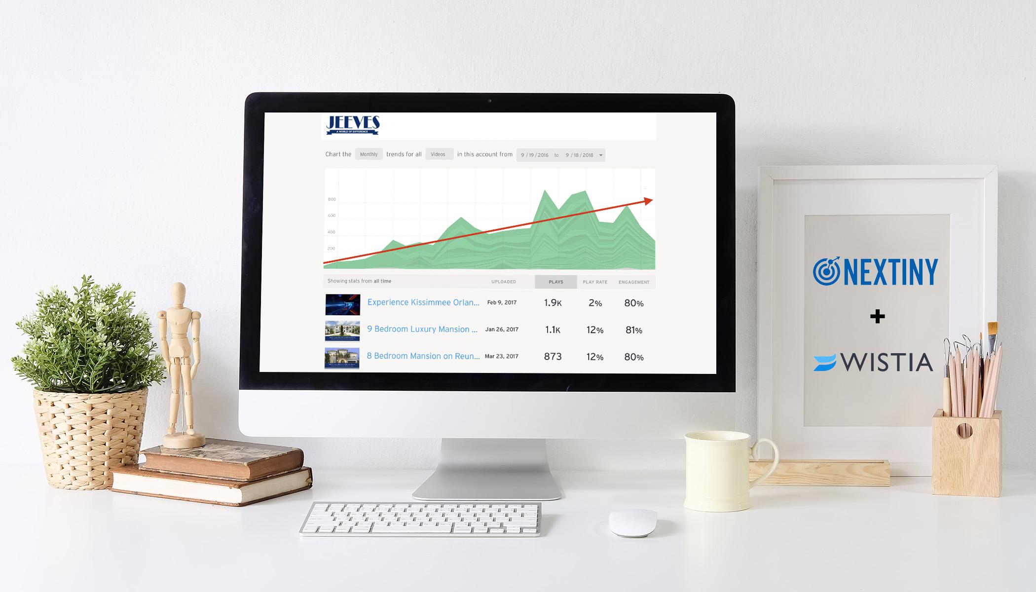 Video Marketing Optimization: Increase Play Rates